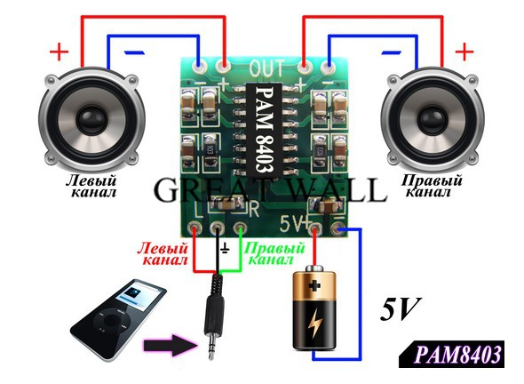 1x  Pam8403 2 X 3w Mini Stereo Class D Audio Amplifier Board 5v Amp Module
